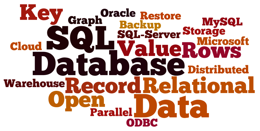 Tag-Cloud-Database